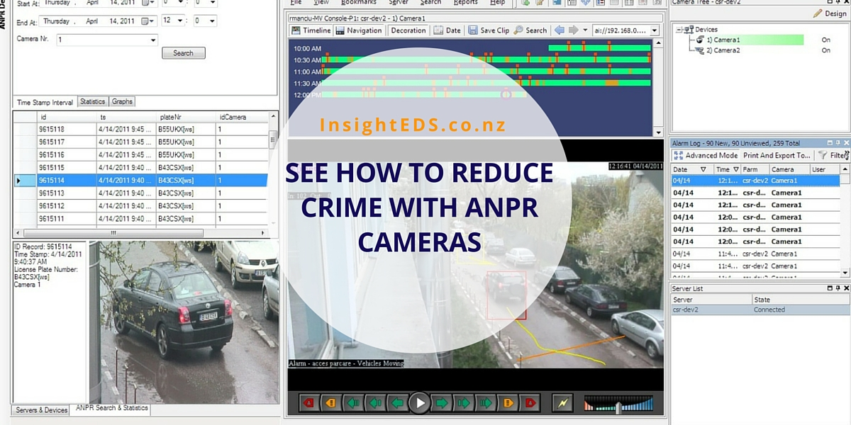 See How To Reduce Crime With ANPR Cameras
