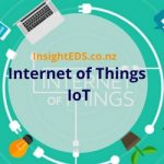 The Internet of Things IoT