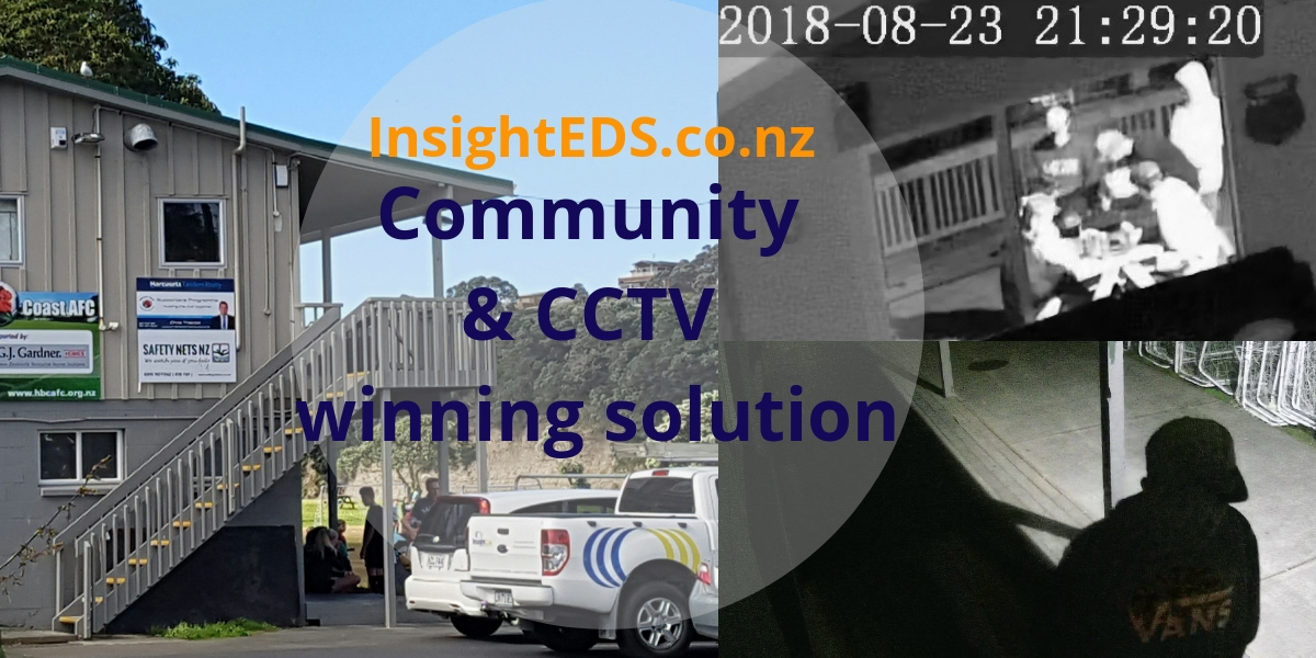 Community & CCTV Winning Solution