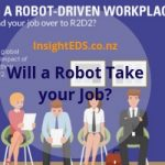 Will a Robot Take your Job?